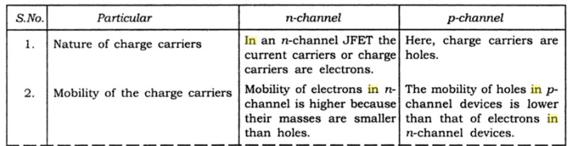 Totalecer: Comparison between n-channel and p-channel devices
