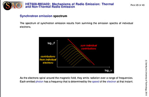 How non-thermal synchrotron radiation gets its spectra (Source: Swinburne University of Technology)