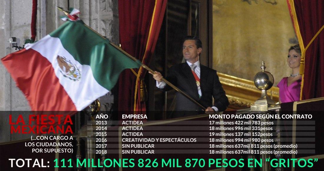 """Se acabaron los abucheos y las rechiflas de cinco años: """"¡Vete, Peña Nieto!"""", fue el grito popular"""