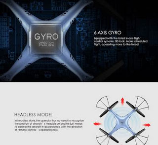 Drone Gyro axis 6