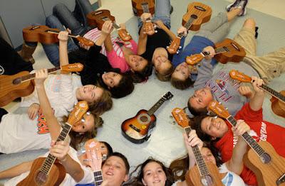 Tìm hiểu đàn ukulele