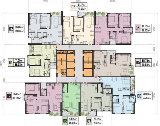 Mô hình và điểm đặc biệt các căn hộ tại Gem Riverside