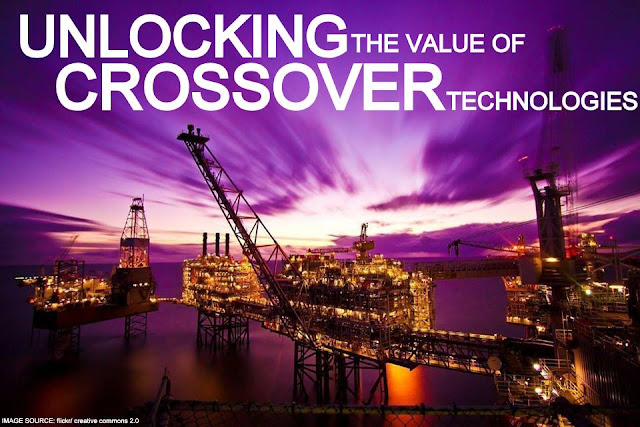 ENERGY | Unlocking the Value of Crossover Technologies