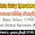 Vacancies In Micronet Global Services (Pvt) Ltd  Post Of - Data Entry Operators