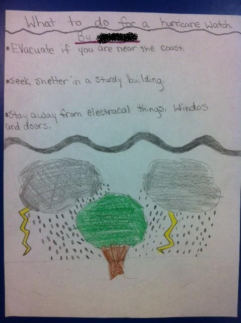 For the Love of Teaching: Severe Weather Posters