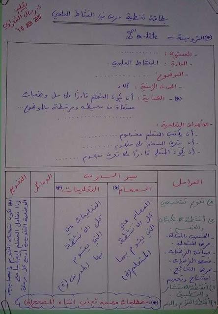 استعد للامتحان المهني: بطاقة تخطيط درس في مادة النشاط العلمي