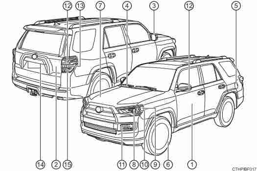2017 toyota 4runner owners manual download owners manual pdf 2017 toyota 4runner owners manual freerunsca Choice Image