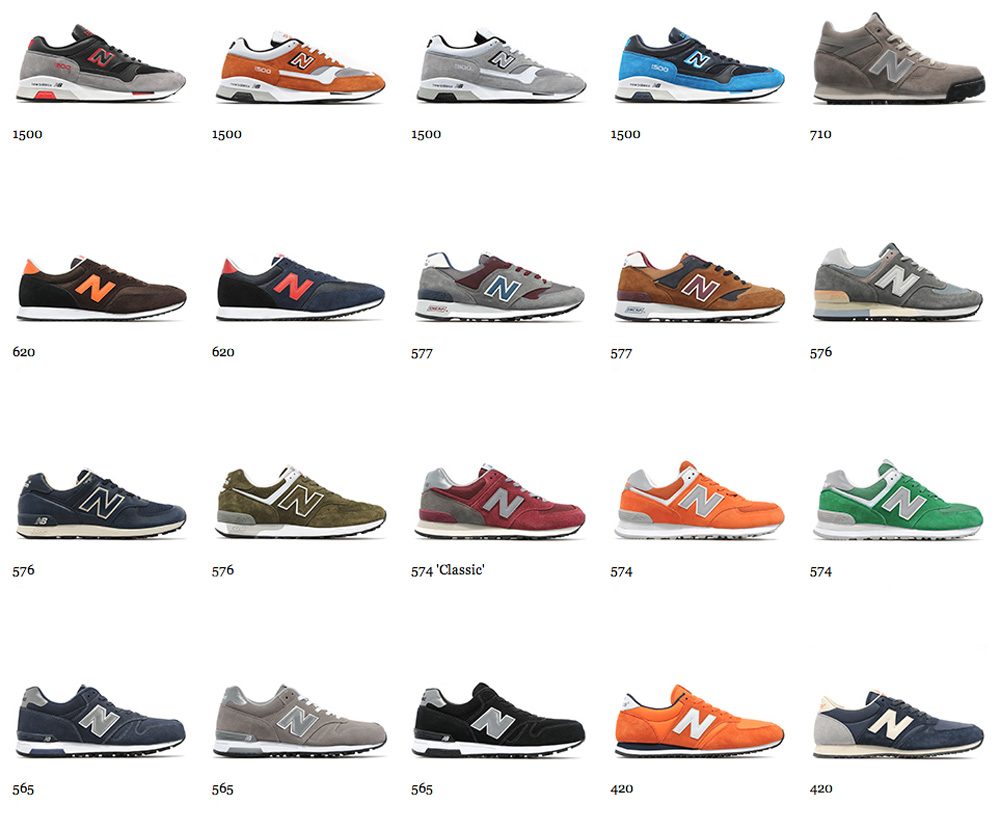 New Balance Casual Shoes Malaysia