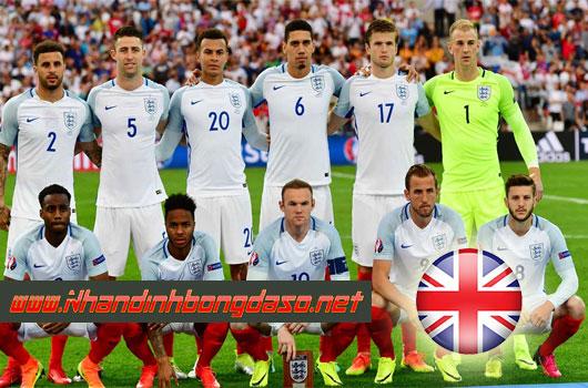 Dự đoán tỷ số Malta vs Anh www.nhandinhbongdaso.net