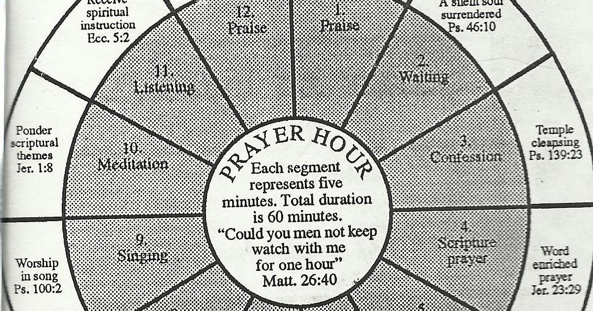 Read and Pray with Glenda Kemp-Harper: More