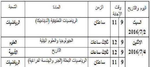 إلغاء امتحان الديناميكا للثانوية العامة وتأجيل الجيولوجيا والجبر والتاريخ