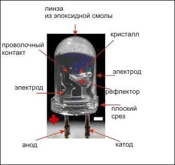 Маркировка транзисторов диодов полупроводников
