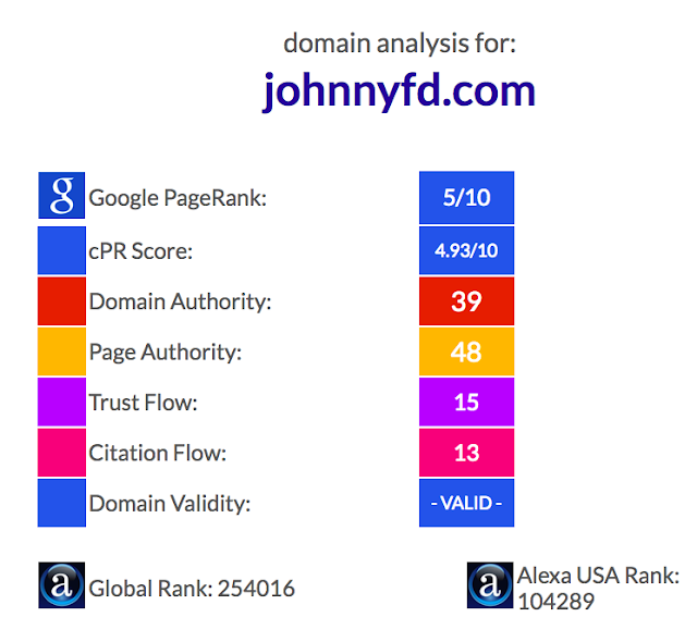 johnny fd blogger