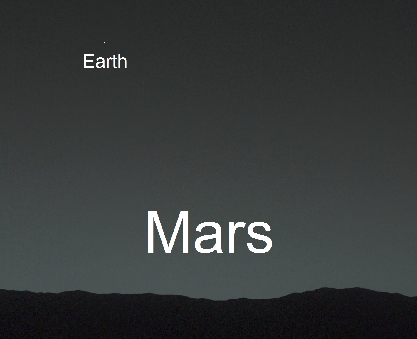 how to make mars earth