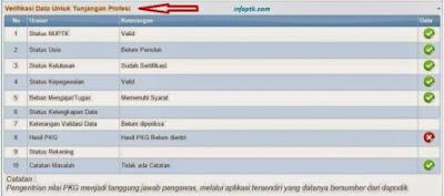 Link Cek SKTP Semester 2 Tahun 2017 Di Laman GTK/PTK