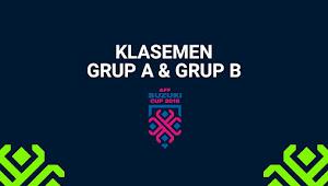 Klasemen Terbaru Piala AFF 2018 (Grup A &  Grup B)