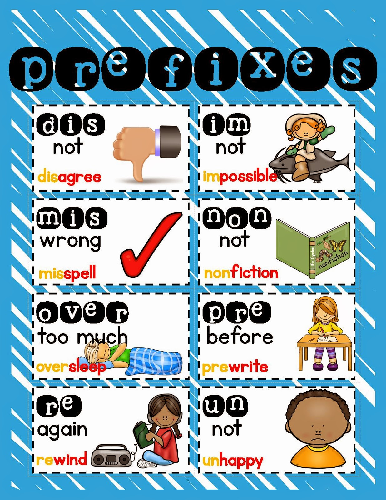 Lory S 2nd Grade Skills Prefix And Suffix Freebie