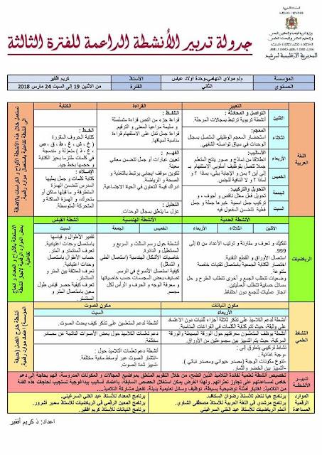 جدولة لتدبير الأنشطة الداعمة للفترة الثالثة خاصة بالمستوى الثاني للاستئناس