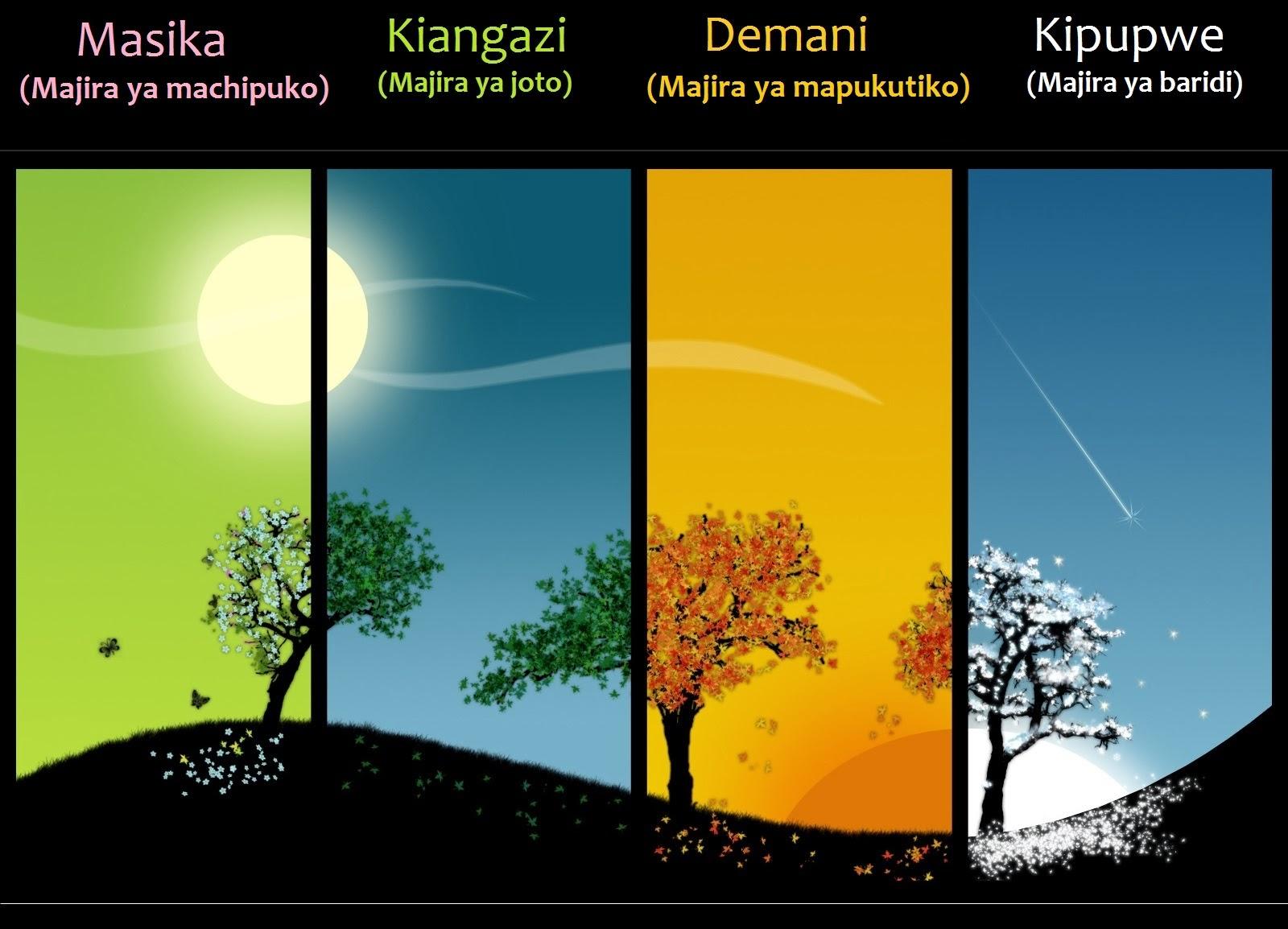 Swahili Land Misimu Minne The Four Seasons