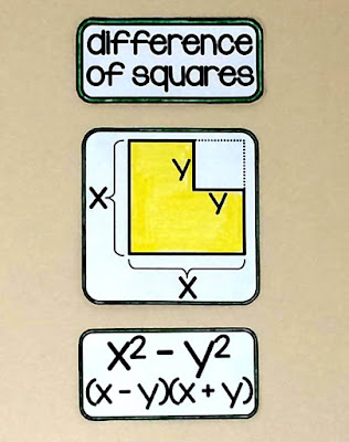 difference of squares reference in an Algebra 1 word wall