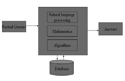 Wolfram Mathematica Pdf