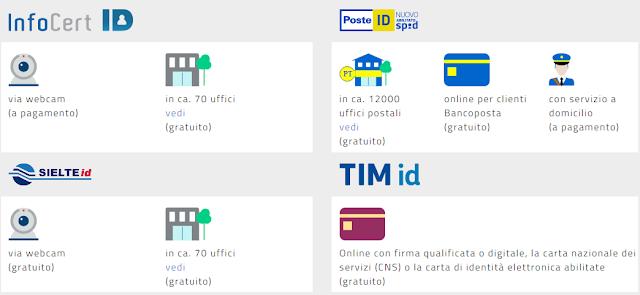 come-richiedere-spid-bonus-500-euro