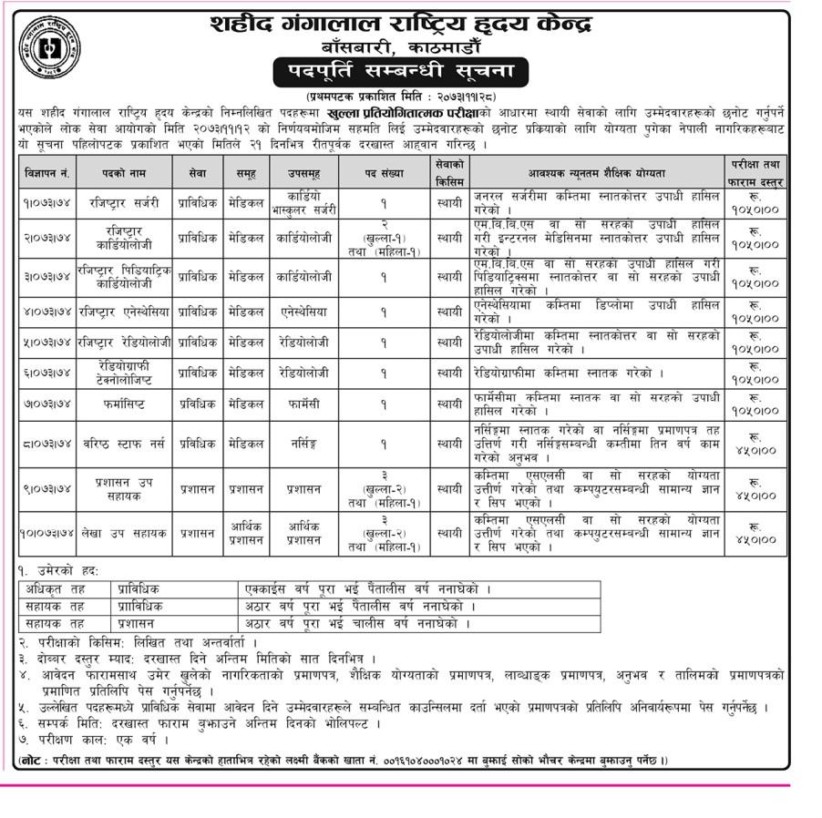 Multiple jobs at Gangalal Hospital