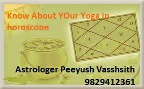 Mahalakshmi Yoga