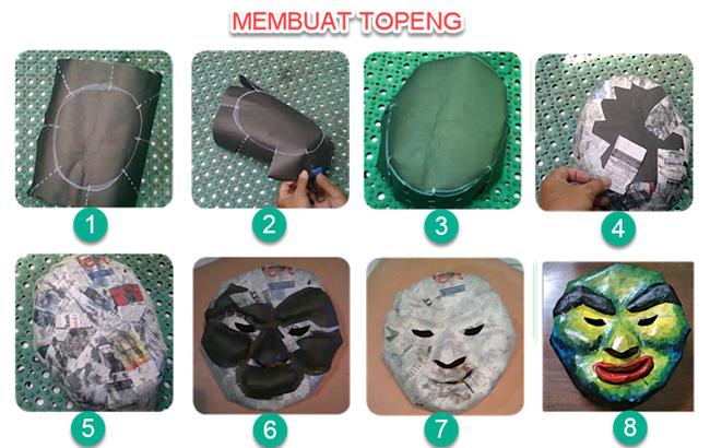 Topeng Nusantara