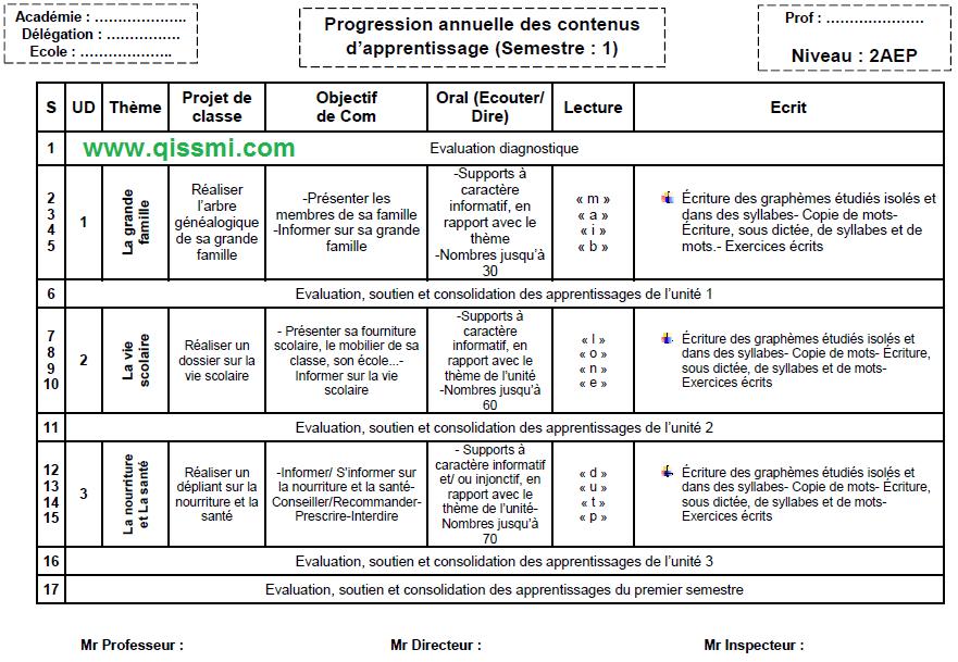 التوزيع السنوي اللغة الفرنسية
