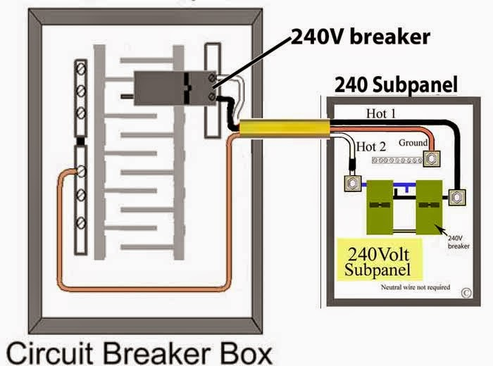 Electrical Sub Panel Wiring Diagram from 3.bp.blogspot.com