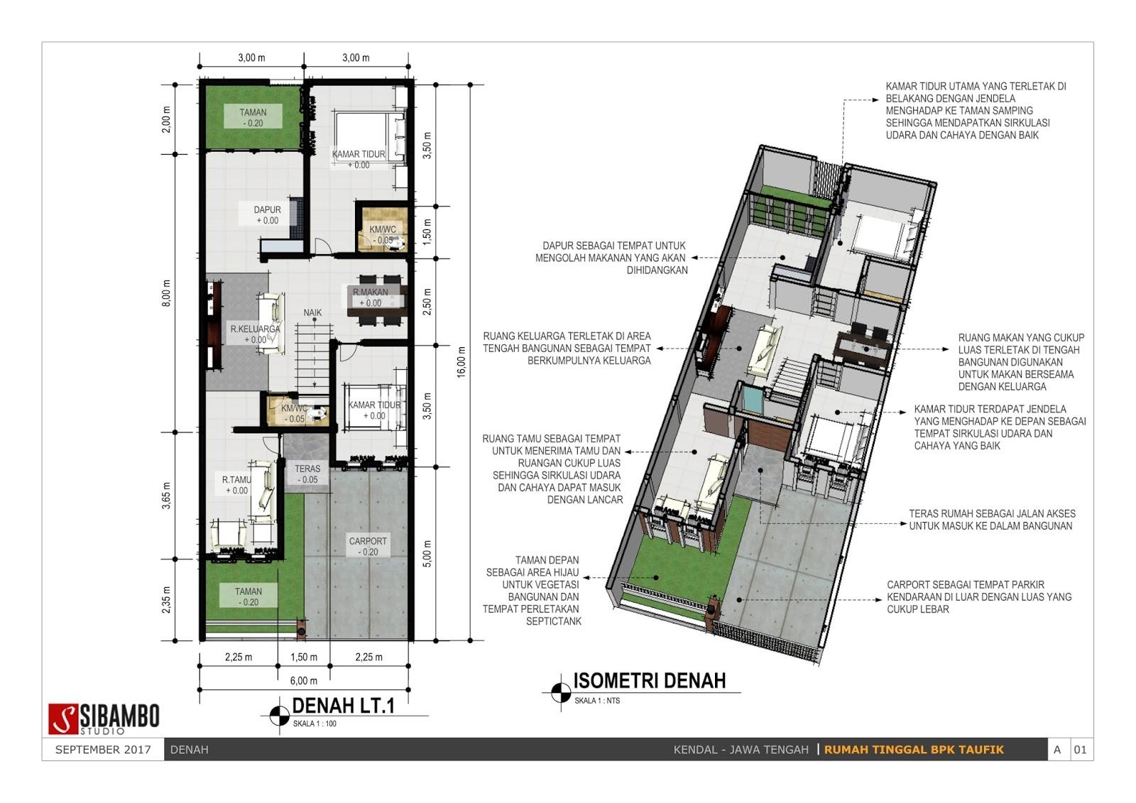 Denah Rumah Lebar 5 Meter 1 Lantai denah rumah tinggal 1 lantai desain rumah tinggal 2