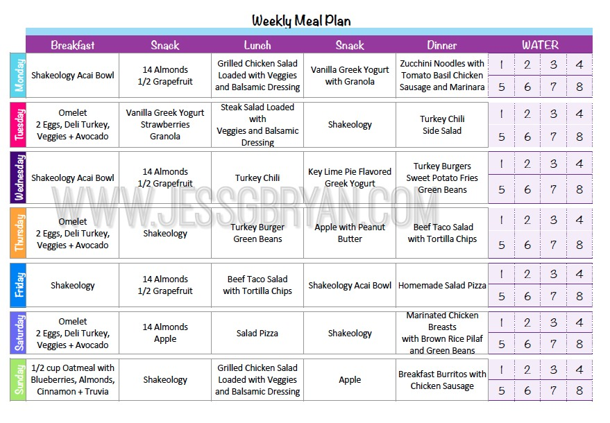 Weekly Meal Plan! Jess Bryan Nutritionist - grocery list form