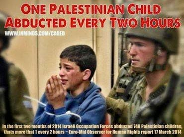 Image result for palestinians in cage