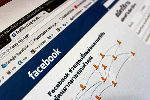 Facebook-Share-Price