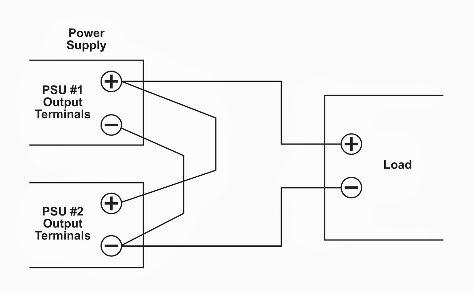 Unfortunately there is a good chance that the two power supplies will not  current share due to their output voltage set points. The power supply with  the ...