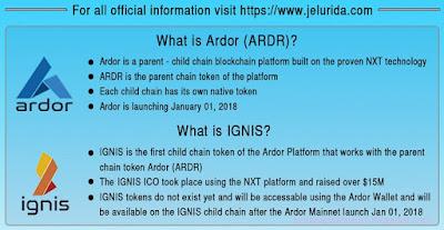 Penjelasan Mengenai Bonus Airdrop IGNIS NXT