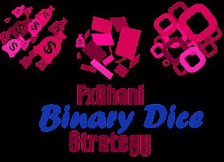 FxGhani Dice Binary Options Strategy.