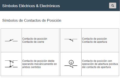 Símbolos de Contactos de Posición