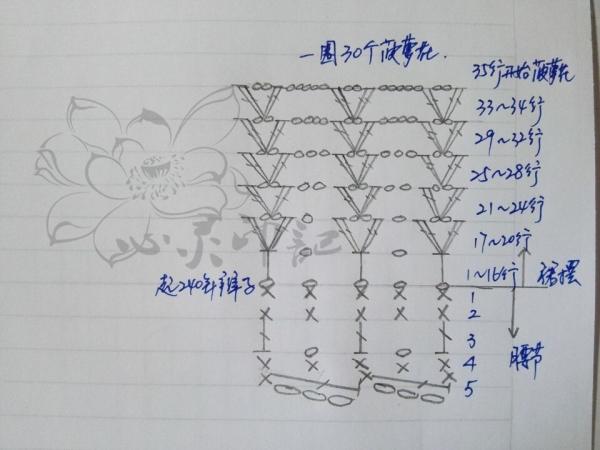 crochelinhasagulhas saias em croch. Black Bedroom Furniture Sets. Home Design Ideas