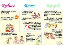 Going Green : 3Rs- Reduce, Reuse and Recycle!