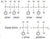 Pengertian Polimerisasi Adisi