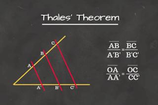 Thales' Theorem Physics