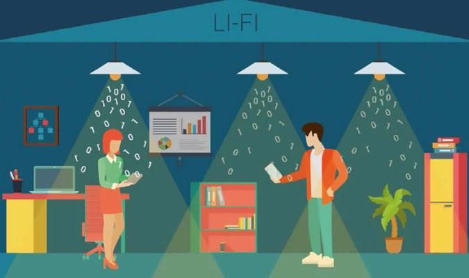 Proyek Light Fidelity Cina