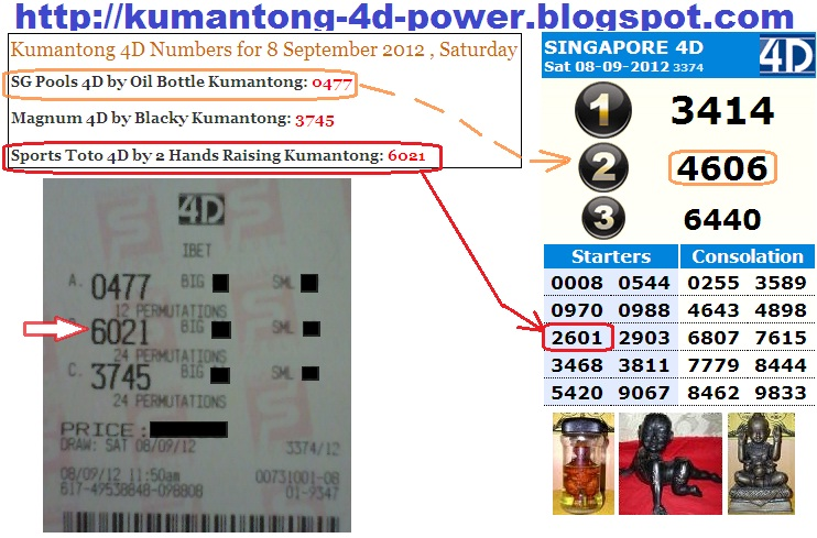 KUMANTONG 4D POWER: Sports Toto 4D Prediction By Both Hands Raising