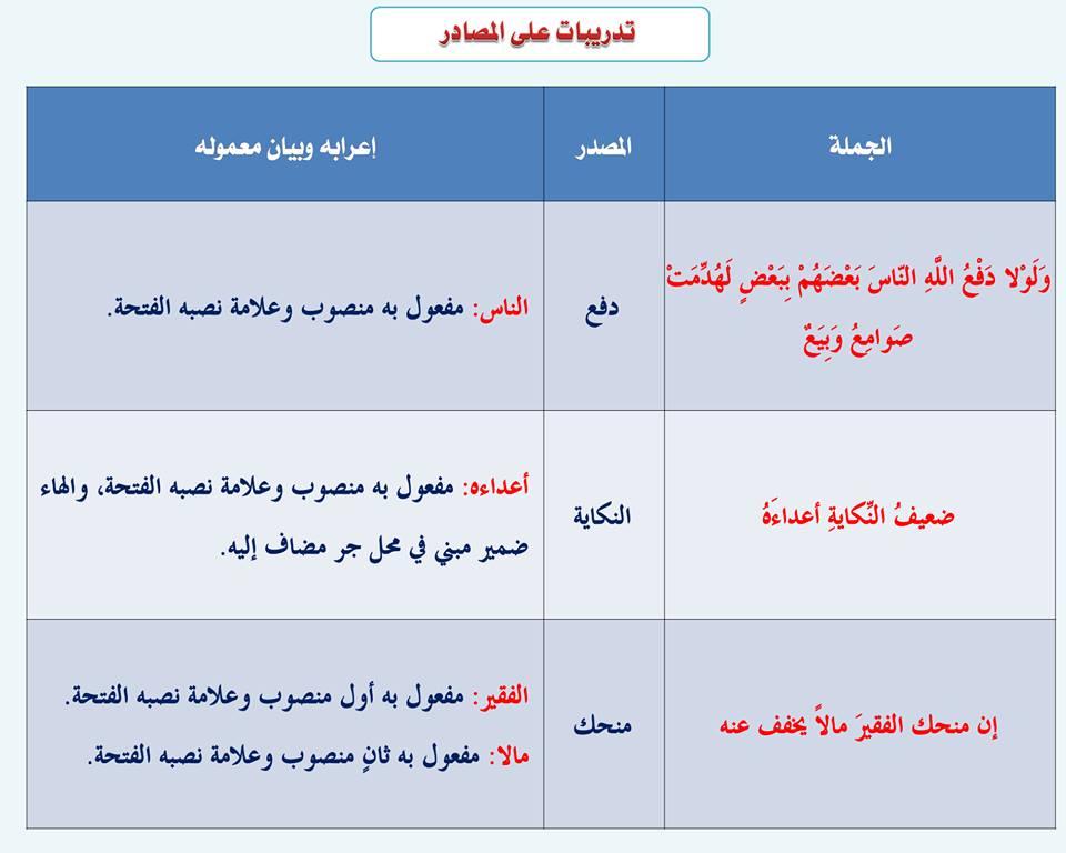 بالصور قواعد اللغة العربية للمبتدئين , تعليم قواعد اللغة العربية , شرح مختصر في قواعد اللغة العربية 60.jpg