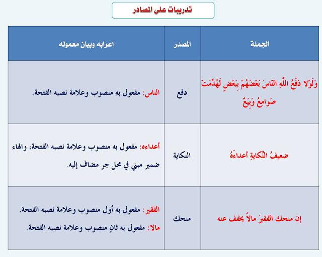 """انفراد.... كل قواعد اللغة العربية لطلاب """"ابتدائي - اعدادي - ثانوي"""" في صورة لوحات مبسطة مع الشرح والتدريبات 60"""