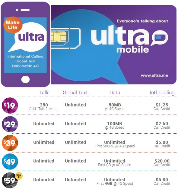 prepaid smartphone plans best cell phone plans 2014 363