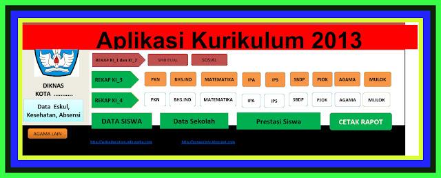 Aplikasi Raport Kurikulum 2013 SD SMP SMA Terbaru Versi 2017/2018