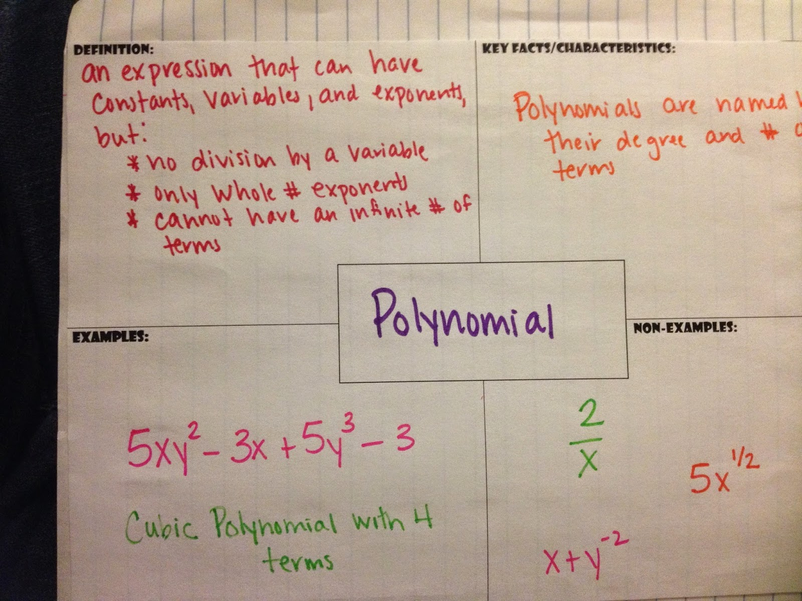 making mathematics magical  polynomials interactive notebook pages